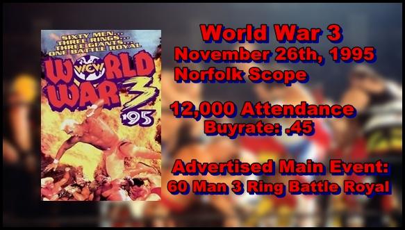 WCW World War 3